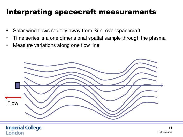 Interpreting spacecraft measurements