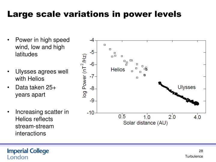 Large scale variations in power levels