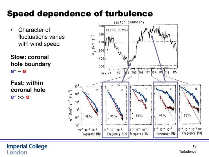 Slow: coronal hole boundary