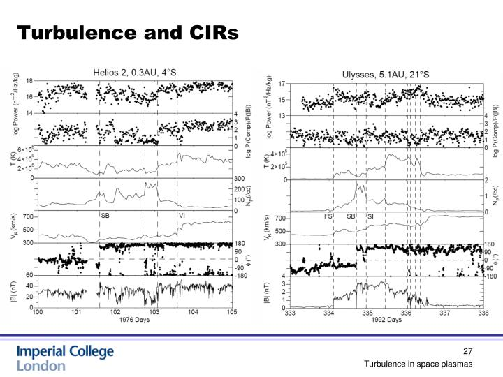 Turbulence and CIRs