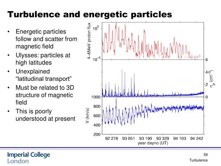 Turbulence and energetic particles