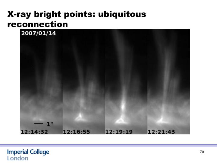 X-ray bright points: ubiquitous reconnection