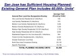 san jose has sufficient housing planned existing general plan includes 60 000 units