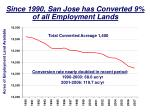 since 1990 san jose has converted 9 of all employment lands