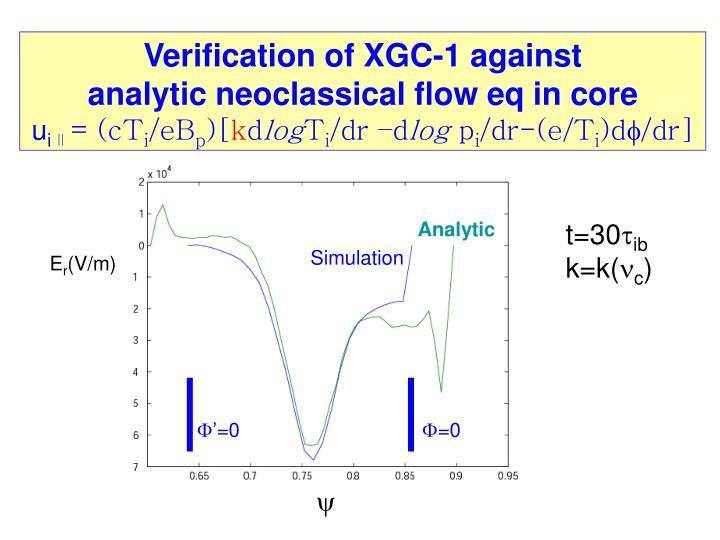 Verification of XGC-1