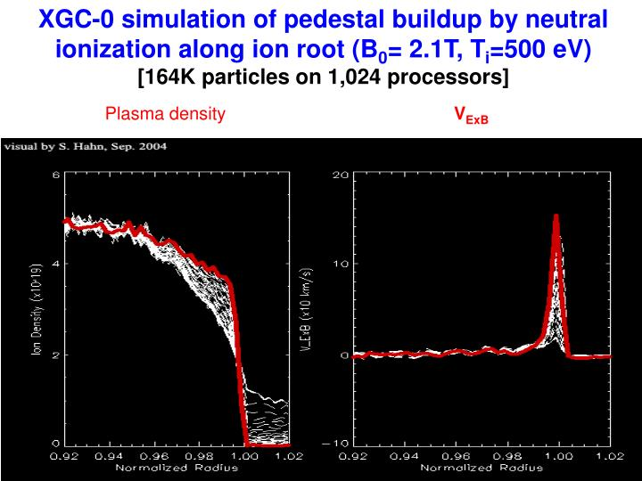 XGC-0 simulation of pedestal buildup by neutral ionization along ion root (B