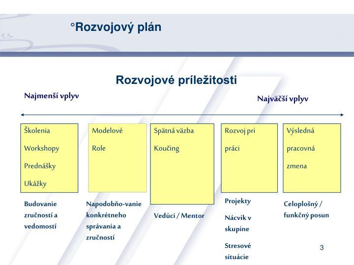 °Rozvojový plán