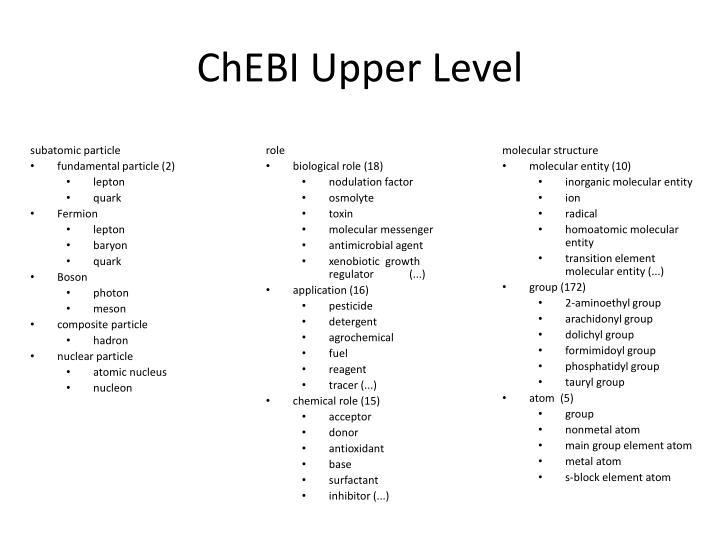 ChEBI Upper Level