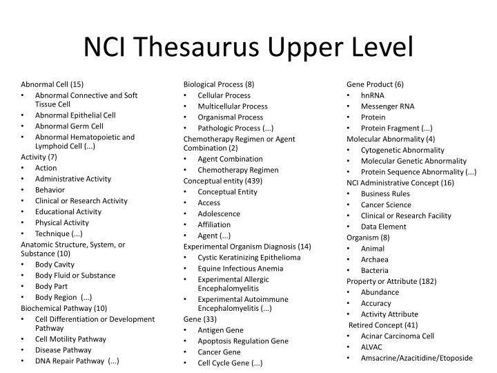 NCI Thesaurus Upper Level