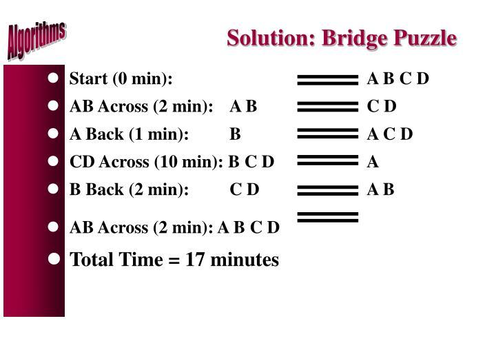 Solution: Bridge Puzzle