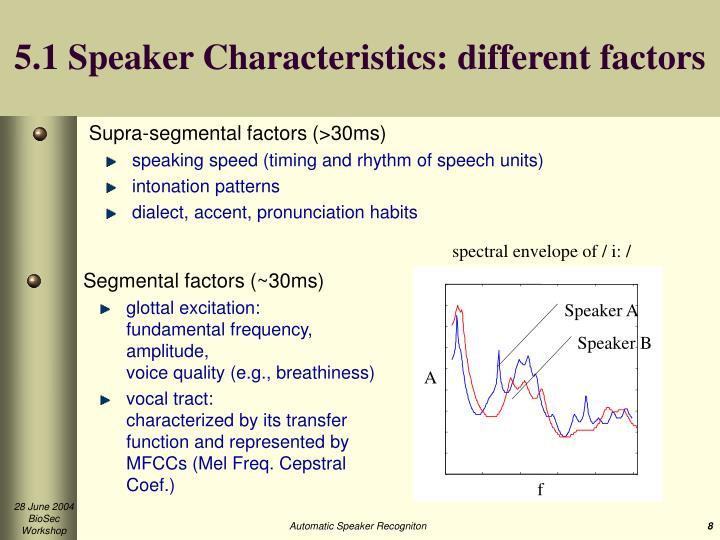 5.1 Speaker Characteristics: different factors