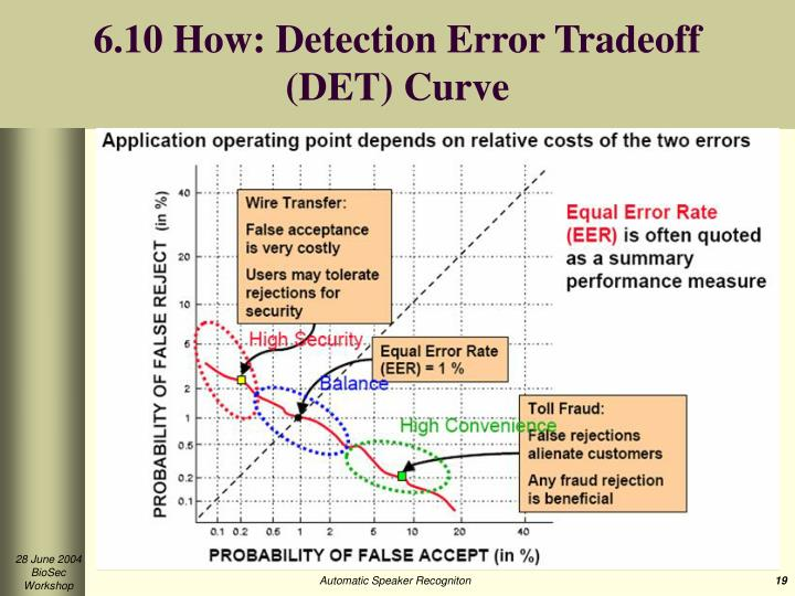 6.10 How: Detection Error Tradeoff
