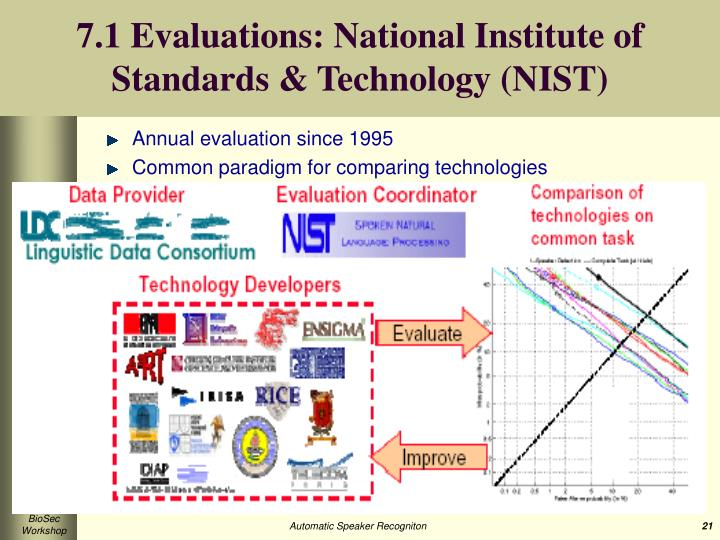 7.1 Evaluations: National Institute of Standards & Technology (NIST)