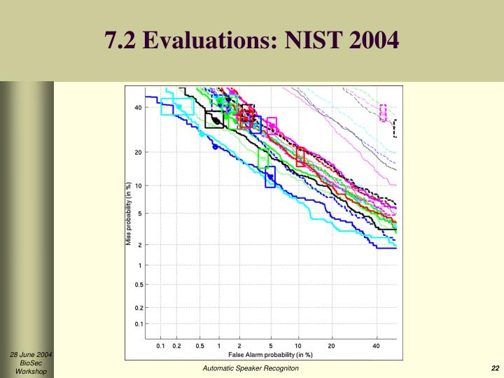 7.2 Evaluations: NIST 2004