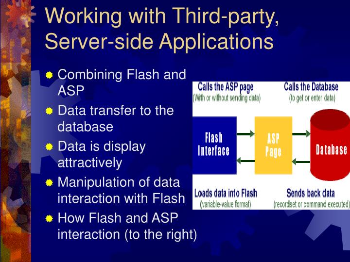 Working with Third-party, Server-side Applications