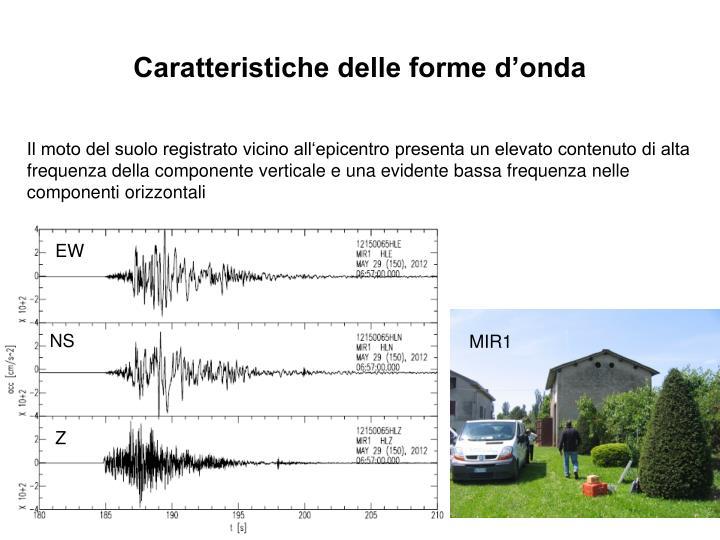 Caratteristiche delle forme d'onda