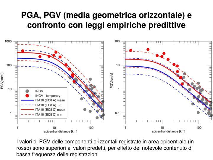 PGA, PGV (media geometrica orizzontale) e confronto con leggi empiriche predittive