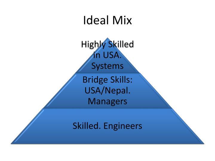 Ideal Mix