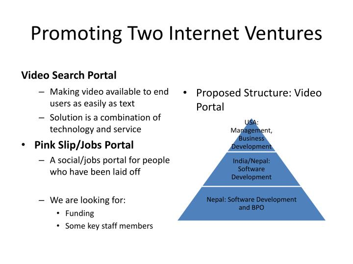 Promoting Two Internet Ventures