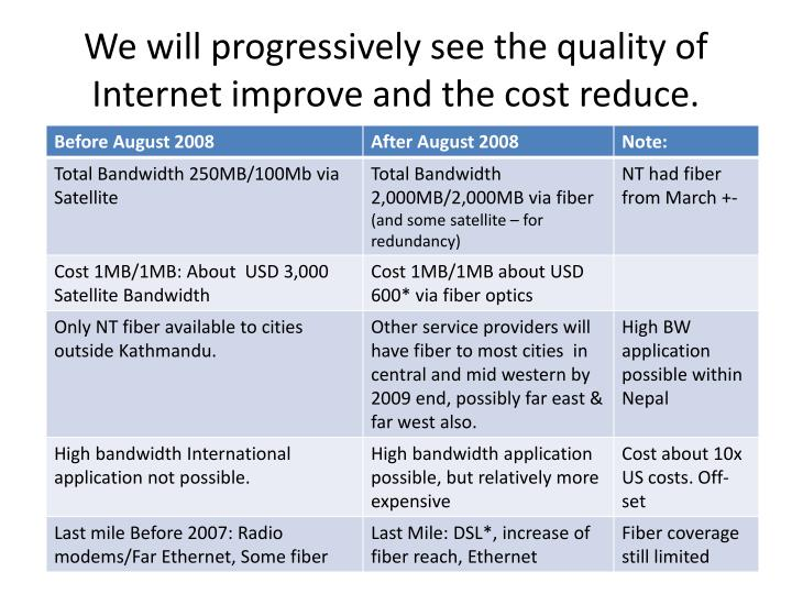 We will progressively see the quality of Internet improve and the cost reduce.