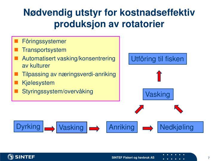 Nødvendig utstyr for kostnadseffektiv produksjon av rotatorier