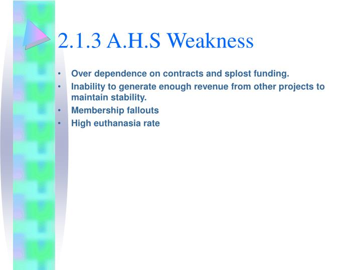 2.1.3 A.H.S Weakness
