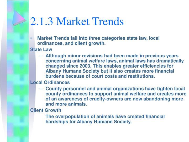 2.1.3 Market Trends