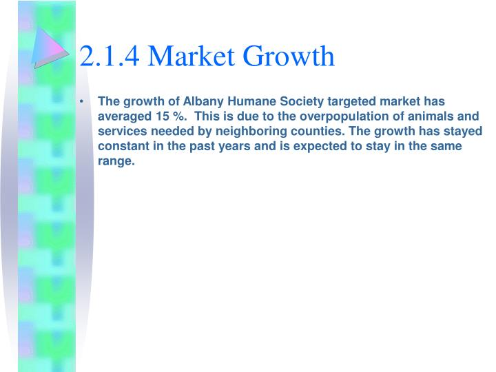 2.1.4 Market Growth