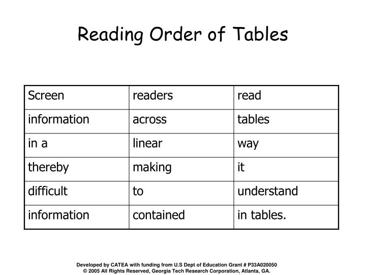 Reading Order of Tables