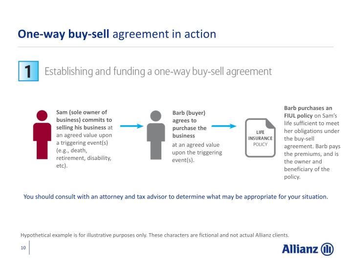 One-way buy-sell