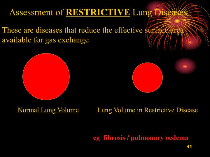 Normal Lung Volume