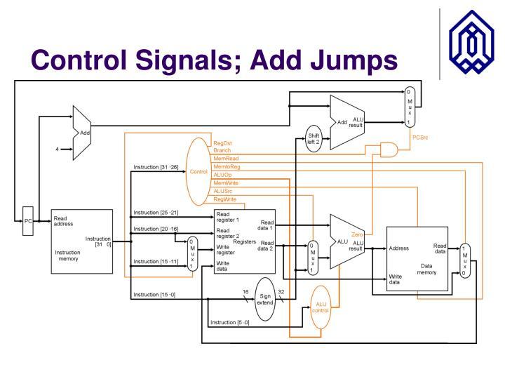 Control Signals; Add Jumps