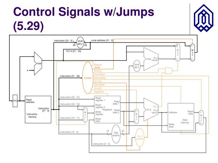 Control Signals w/Jumps (5.29)