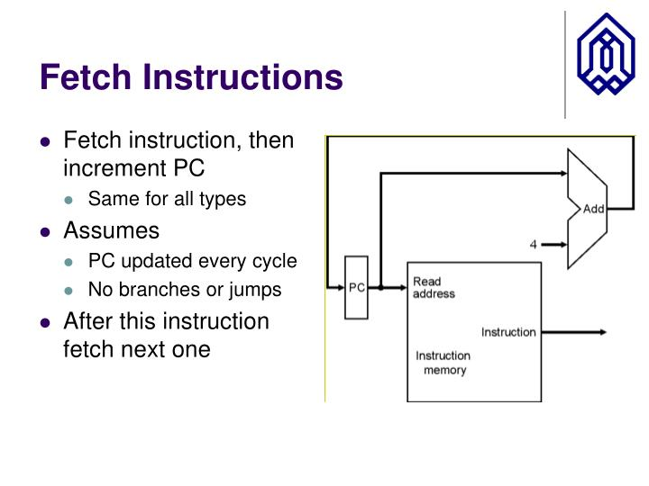 Fetch Instructions