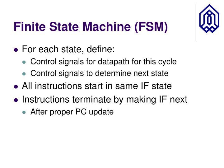 Finite State Machine (FSM)