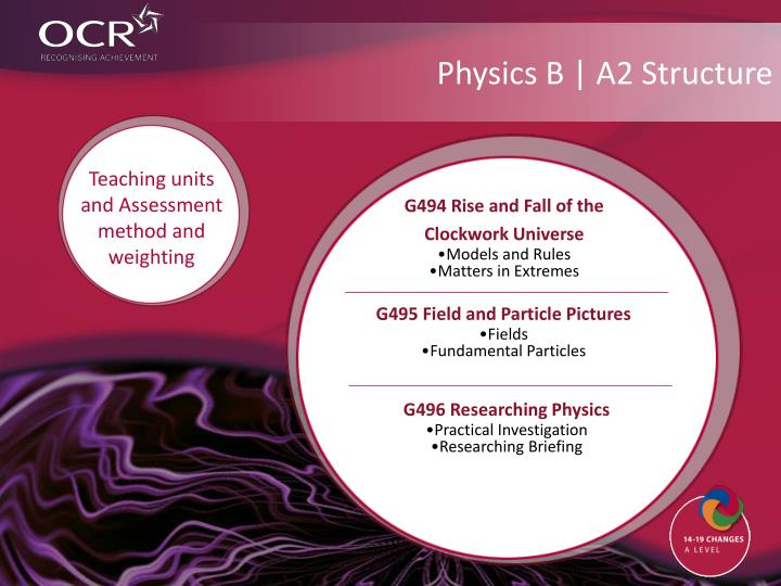 Physics B | A2 Structure