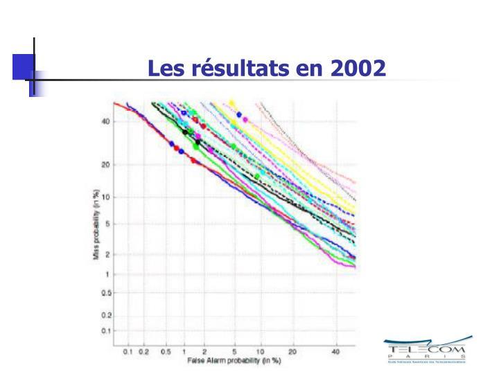 Les résultats en 2002