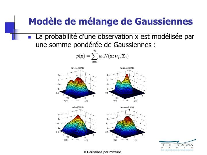 8 Gaussians per mixture