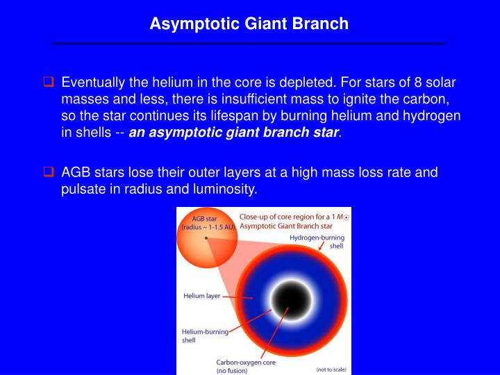 Asymptotic Giant Branch