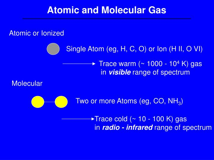 Atomic and Molecular Gas