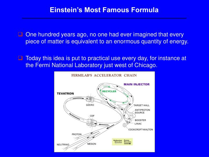 Einsteins Most Famous Formula