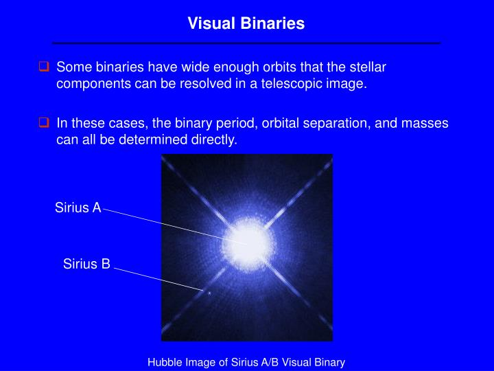 Visual Binaries