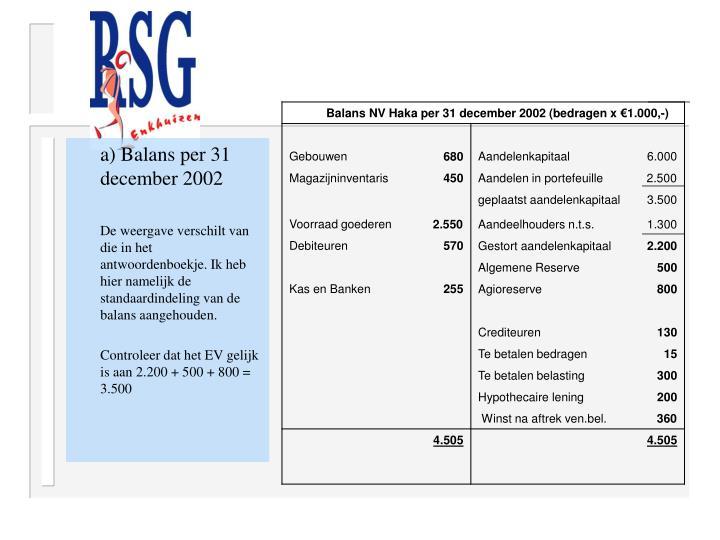 a) Balans per 31 december 2002