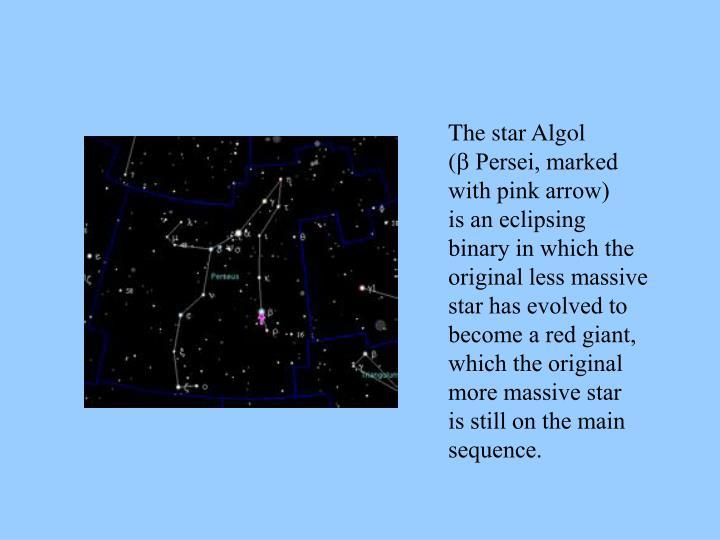 The star Algol