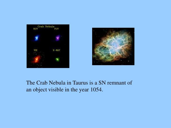 The Crab Nebula in Taurus is a SN remnant of