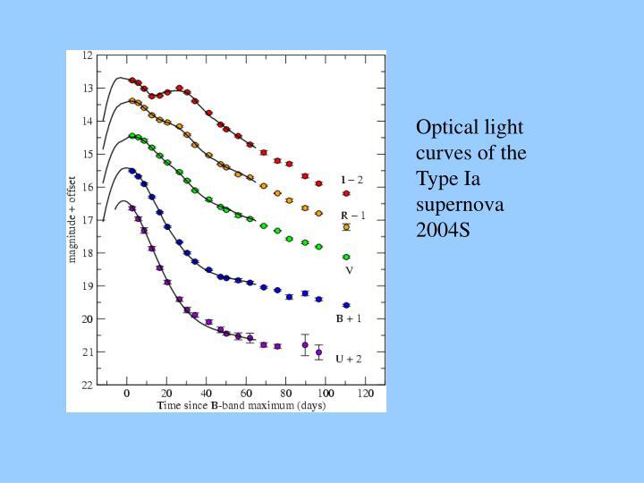 Optical light
