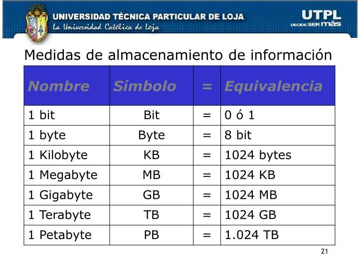 Medidas de almacenamiento de información