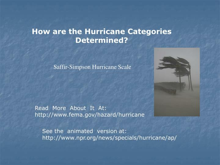 How are the Hurricane Categories Determined?