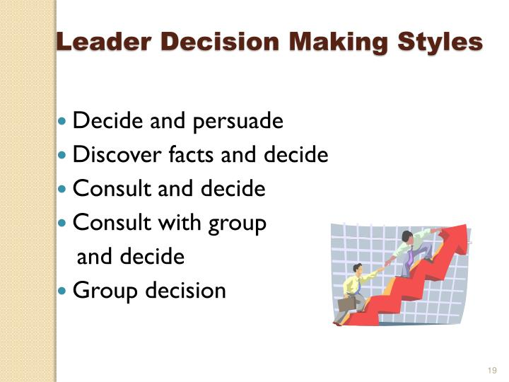 Leader Decision Making Styles