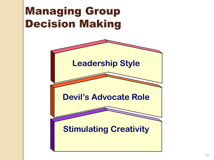 Managing Group